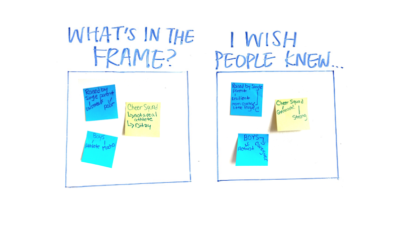 Shifting The Frame: What's in the Frame